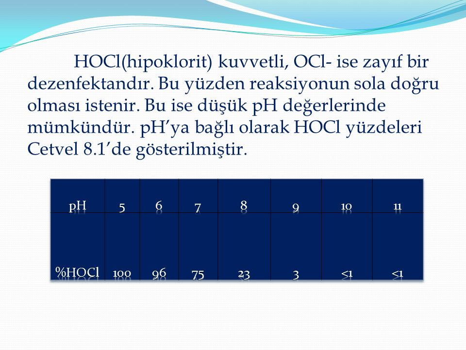 HOCl(hipoklorit) kuvvetli, OCl- ise zayıf bir dezenfektandır.
