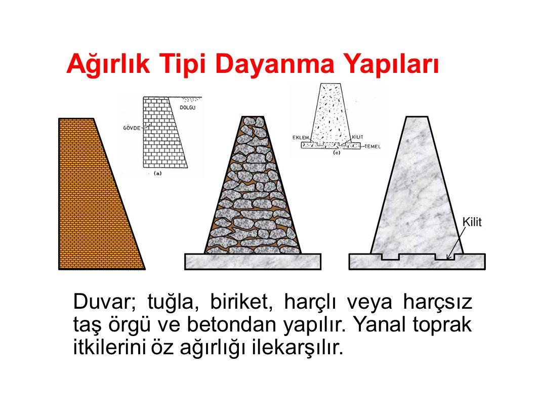 Ağırlık Tipi Dayanma Yapıları Duvar; tuğla, biriket, harçlı veya harçsız taş örgü ve betondan yapılır. Yanal toprak itkilerini öz ağırlığı ilekarşılır