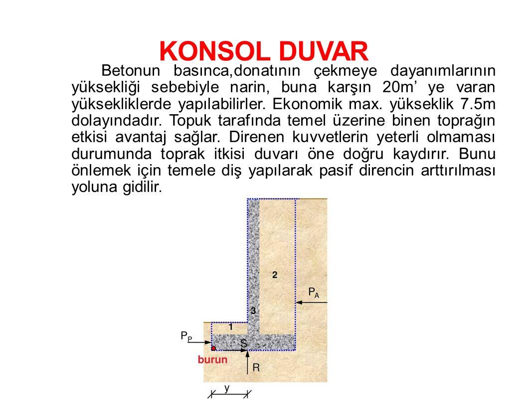 KONSOL DUVAR Betonun basınca,donatının çekmeye dayanımlarının yüksekliği sebebiyle narin, buna karşın 20m' ye varan yüksekliklerde yapılabilirler.