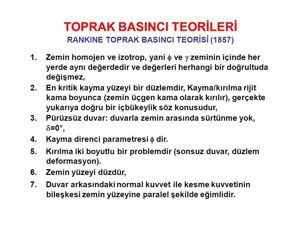 TOPRAK BASINCI TEORİLERİ RANKINE TOPRAK BASINCI TEORİSİ (1857) 1.