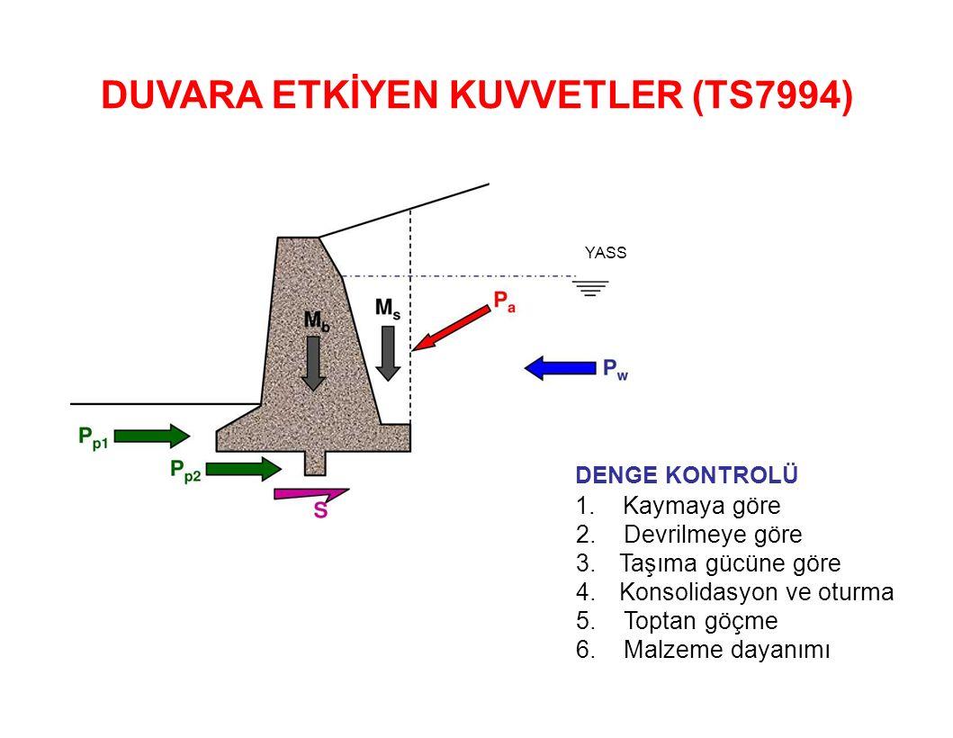 DUVARA ETKİYEN KUVVETLER (TS7994) YASS DENGE KONTROLÜ 1. Kaymaya göre 2. Devrilmeye göre 3.Taşıma gücüne göre 4.Konsolidasyon ve oturma 5. Toptan göçm