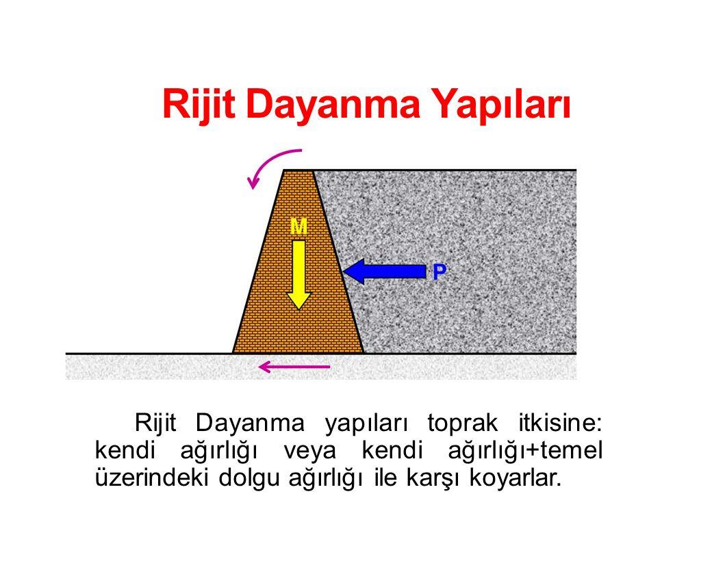 Rijit Dayanma Yapıları Rijit Dayanma yapıları toprak itkisine: kendi ağırlığı veya kendi ağırlığı+temel üzerindeki dolgu ağırlığı ile karşı koyarlar.