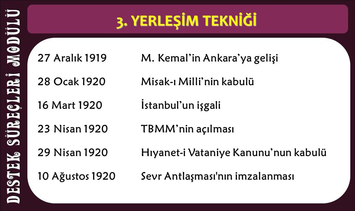 3. YERLEŞİM TEKNİĞİ 27 Aralık 1919M. Kemal'in Ankara'ya gelişi 28 Ocak 1920Misak-ı Milli'nin kabulü 16 Mart 1920İstanbul'un işgali 23 Nisan 1920TBMM'n