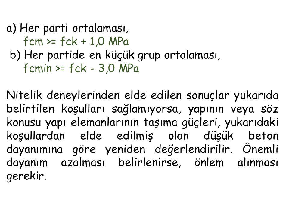 a) Her parti ortalaması, fcm >= fck + 1,0 MPa b) Her partide en küçük grup ortalaması, fcmin >= fck - 3,0 MPa Nitelik deneylerinden elde edilen sonuçl
