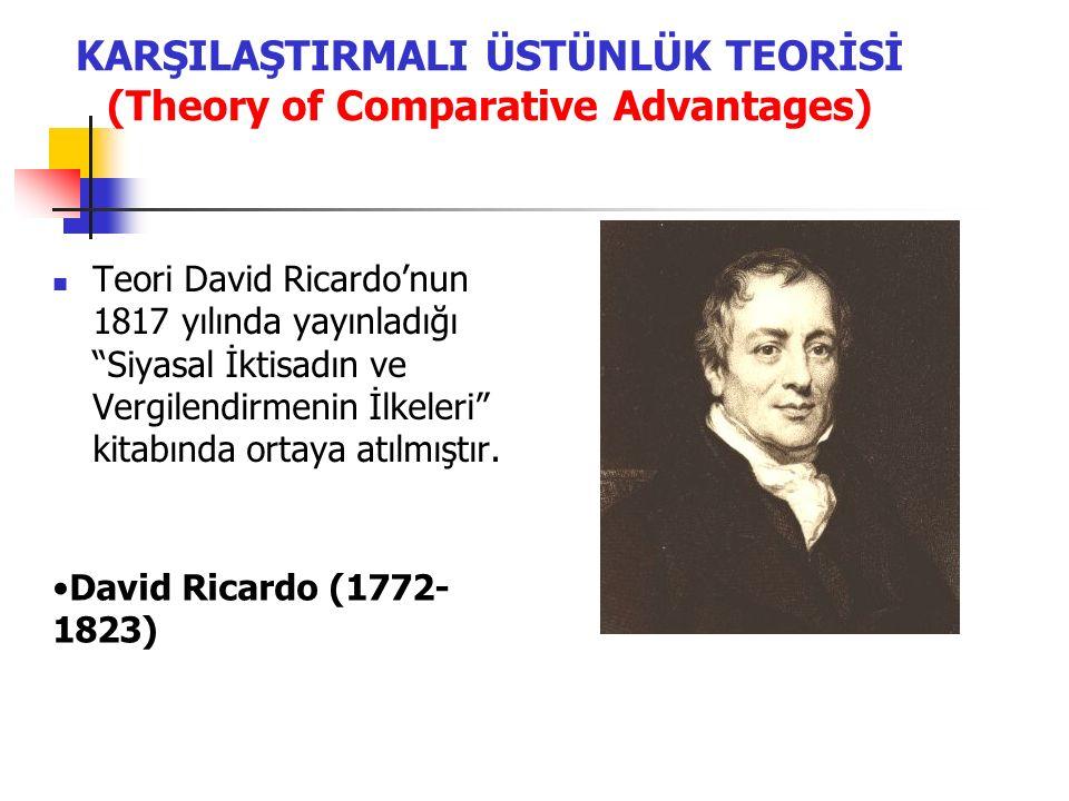 """KARŞILAŞTIRMALI ÜSTÜNLÜK TEORİSİ (Theory of Comparative Advantages) Teori David Ricardo'nun 1817 yılında yayınladığı """"Siyasal İktisadın ve Vergilendir"""