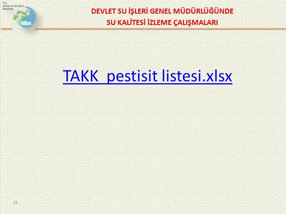 TAKK pestisit listesi.xlsx 25 DEVLET SU İŞLERİ GENEL MÜDÜRLÜĞÜNDE SU KALİTESİ İZLEME ÇALIŞMALARI