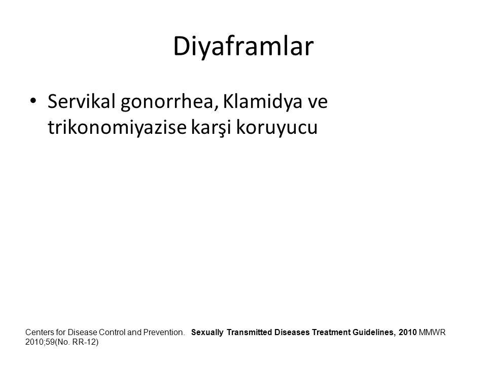 Diyaframlar Servikal gonorrhea, Klamidya ve trikonomiyazise karşi koruyucu Centers for Disease Control and Prevention. Sexually Transmitted Diseases T