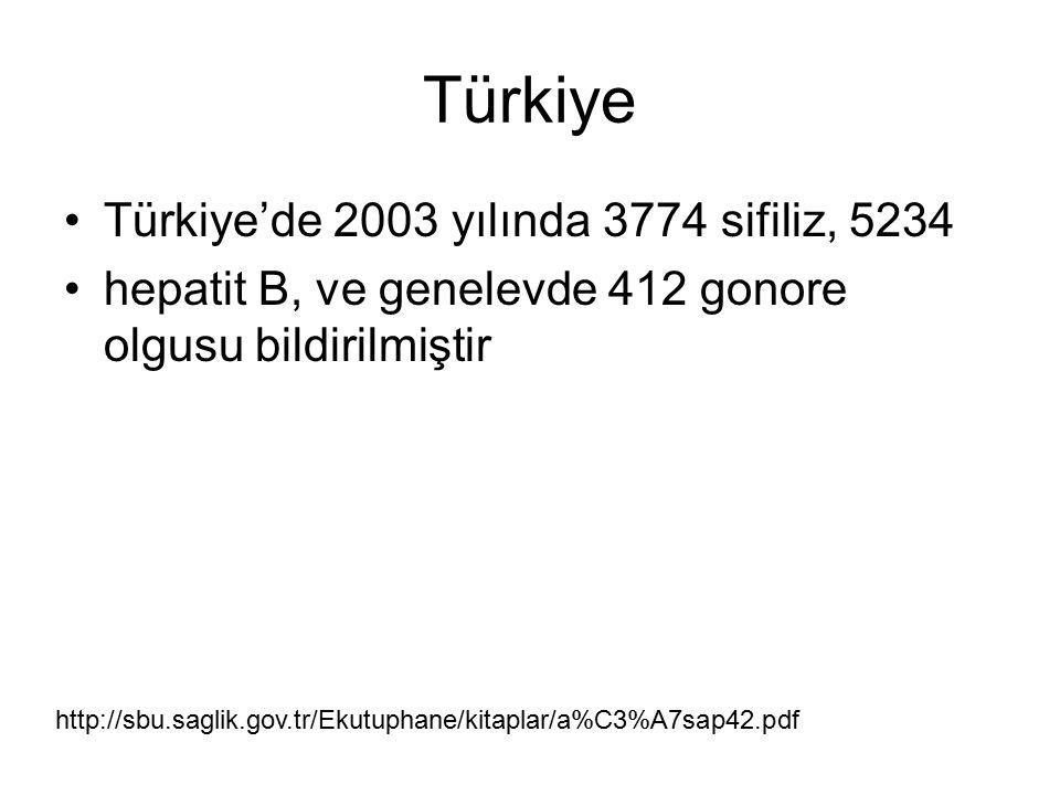 Türkiye Türkiye'de 2003 yılında 3774 sifiliz, 5234 hepatit B, ve genelevde 412 gonore olgusu bildirilmiştir http://sbu.saglik.gov.tr/Ekutuphane/kitapl