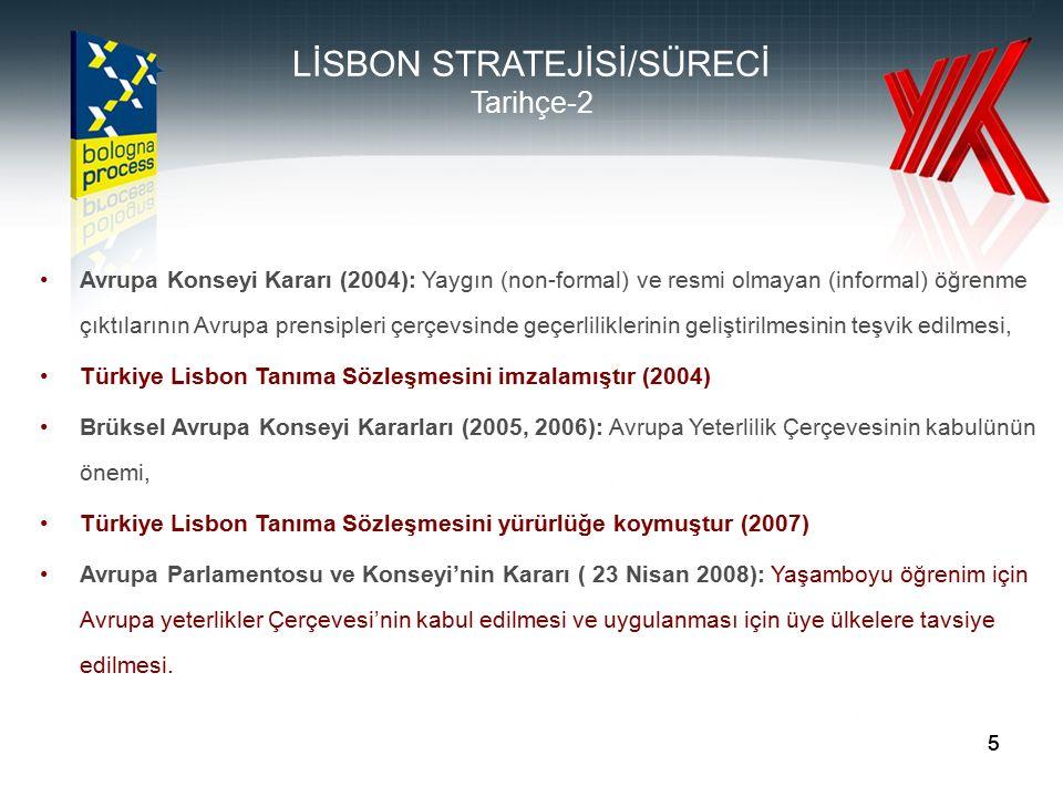 55 LİSBON STRATEJİSİ/SÜRECİ Tarihçe-2 Avrupa Konseyi Kararı (2004): Yaygın (non-formal) ve resmi olmayan (informal) öğrenme çıktılarının Avrupa prensipleri çerçevsinde geçerliliklerinin geliştirilmesinin teşvik edilmesi, Türkiye Lisbon Tanıma Sözleşmesini imzalamıştır (2004) Brüksel Avrupa Konseyi Kararları (2005, 2006): Avrupa Yeterlilik Çerçevesinin kabulünün önemi, Türkiye Lisbon Tanıma Sözleşmesini yürürlüğe koymuştur (2007) Avrupa Parlamentosu ve Konseyi'nin Kararı ( 23 Nisan 2008): Yaşamboyu öğrenim için Avrupa yeterlikler Çerçevesi'nin kabul edilmesi ve uygulanması için üye ülkelere tavsiye edilmesi.