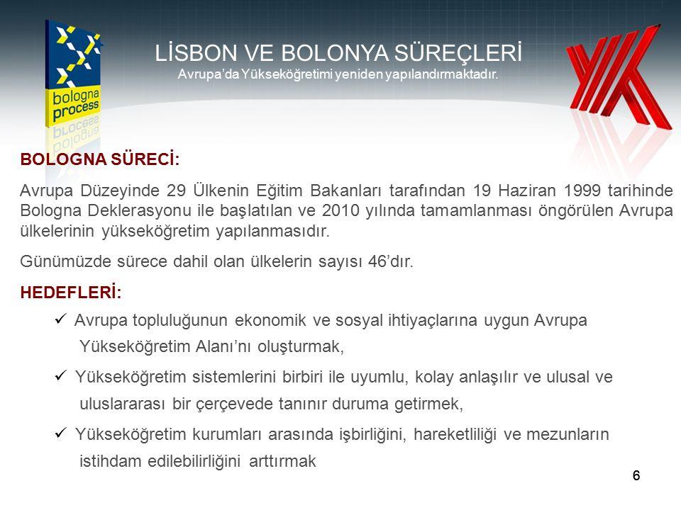 77 BOLOGNA SÜRECİ Tarihçe Bologna Deklarasyonu, 1999 (29 ülke) Prag Bildirgesi, 2001 (32 ülke, Türkiye'nin katılımı) Berlin Bildirgesi, 2003 Bergen Bildirgesi, 2005 Londra Bildirgesi, 2007 (47 ülke) Leuven, 2009