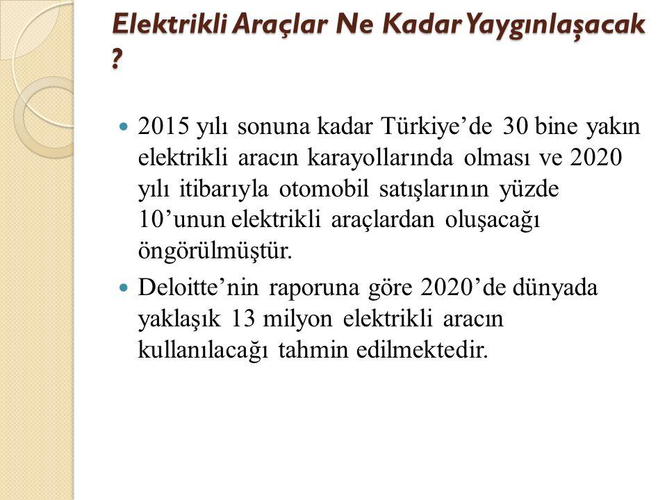 Elektrikli Araçlar Ne Kadar Yaygınlaşacak ? 2015 yılı sonuna kadar Türkiye'de 30 bine yakın elektrikli aracın karayollarında olması ve 2020 yılı itiba