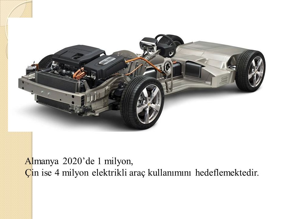 Almanya 2020'de 1 milyon, Çin ise 4 milyon elektrikli araç kullanımını hedeflemektedir.