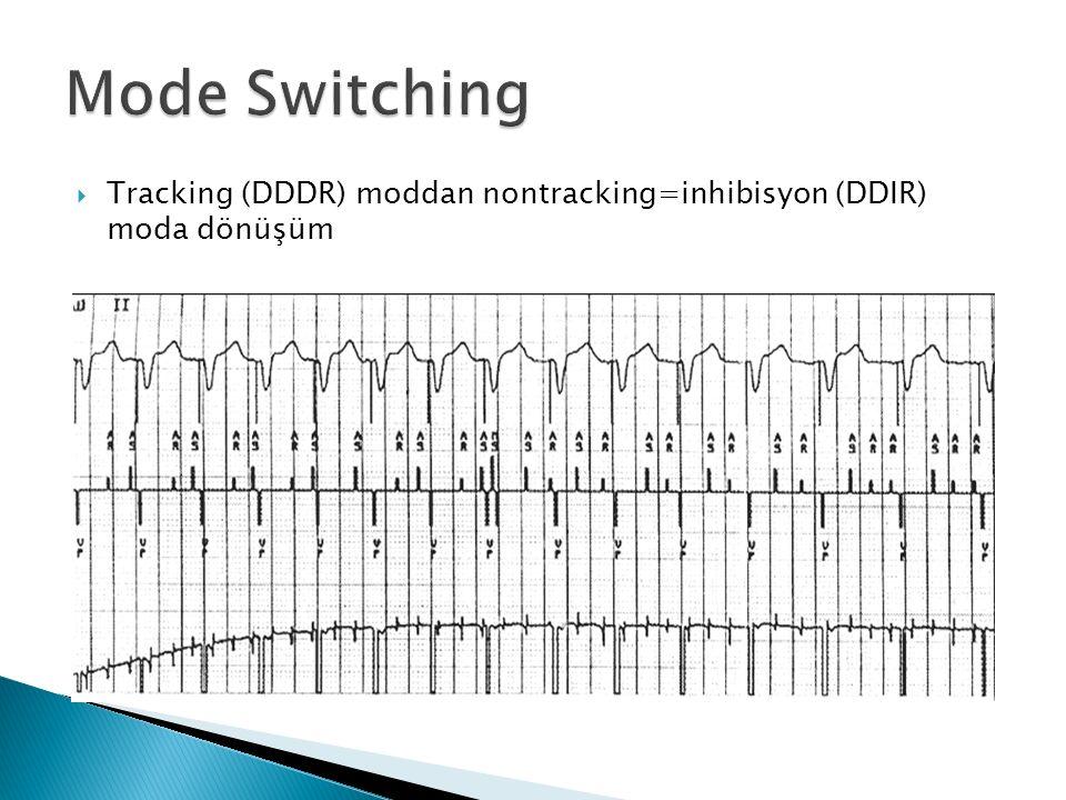  Tracking (DDDR) moddan nontracking=inhibisyon (DDIR) moda dönüşüm