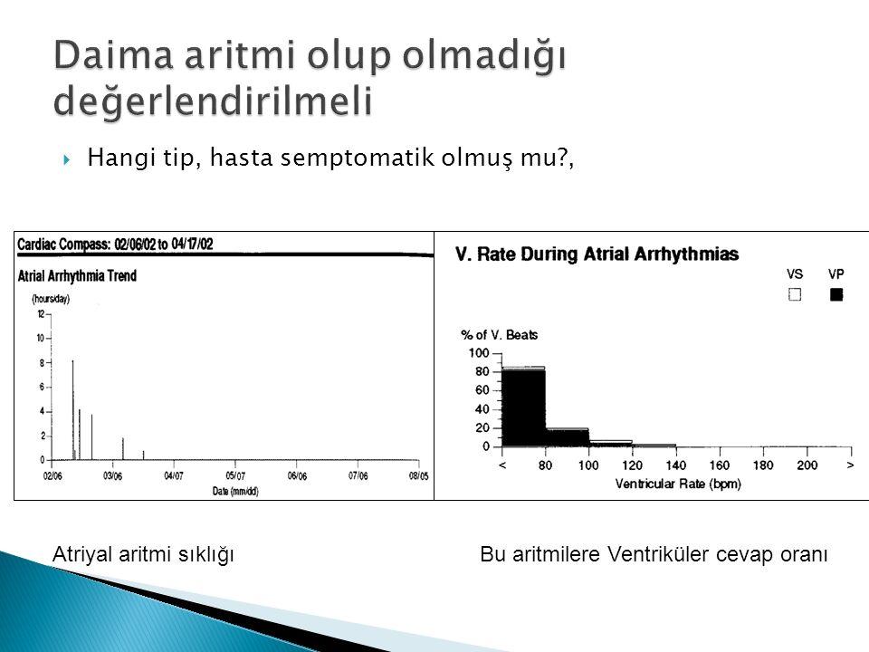  Hangi tip, hasta semptomatik olmuş mu?, Atriyal aritmi sıklığıBu aritmilere Ventriküler cevap oranı