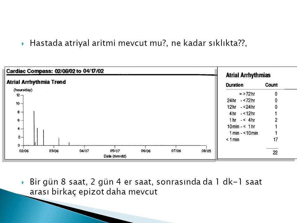  Hastada atriyal aritmi mevcut mu?, ne kadar sıklıkta??,  Bir gün 8 saat, 2 gün 4 er saat, sonrasında da 1 dk-1 saat arası birkaç epizot daha mevcut