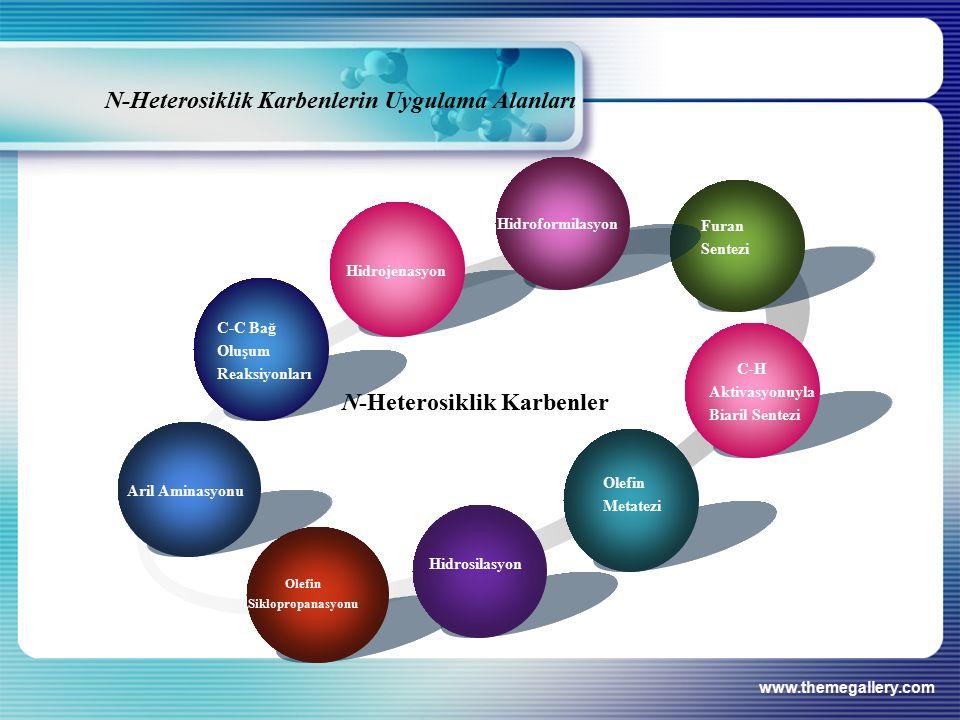www.themegallery.com N-Heterosiklik Karbenlerin Uygulama Alanları Aril Aminasyonu C-C Bağ Oluşum Reaksiyonları Furan Sentezi Hidrosilasyon Olefin Siklopropanasyonu N-Heterosiklik Karbenler C-C Bağ Oluşum Reaksiyonları Olefin Metatezi C-H Aktivasyonuyla Biaril Sentezi Hidrojenasyon Hidroformilasyon