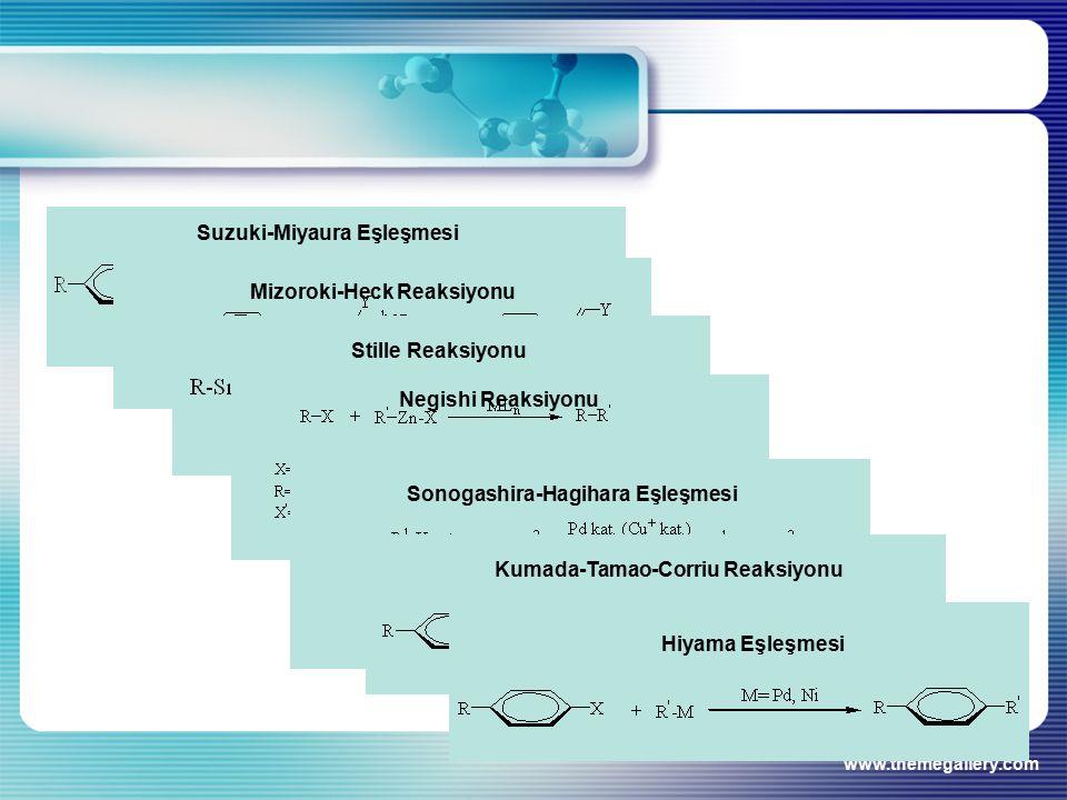 www.themegallery.com Suzuki-Miyaura Eşleşmesi Mizoroki-Heck Reaksiyonu Stille Reaksiyonu Negishi Reaksiyonu Sonogashira-Hagihara Eşleşmesi Kumada-Tamao-Corriu Reaksiyonu Hiyama Eşleşmesi