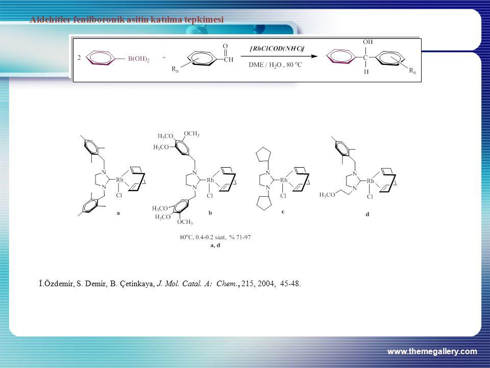 www.themegallery.com Aldehitler fenilboronik asitin katılma tepkimesi İ.Özdemir, S. Demir, B. Çetinkaya, J. Mol. Catal. A: Chem., 215, 2004, 45-48.