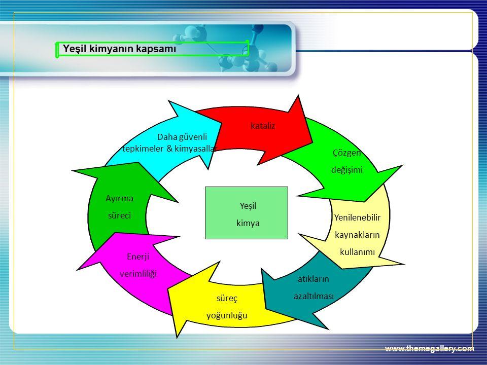 www.themegallery.com Yeşil kimyanın kapsamı kataliz süreç yoğunluğu Ayırma süreci Enerji verimliliği Çözgen değişimi Daha güvenli tepkimeler & kimyasallar Yenilenebilir kaynakların kullanımı atıkların azaltılması Yeşil kimya
