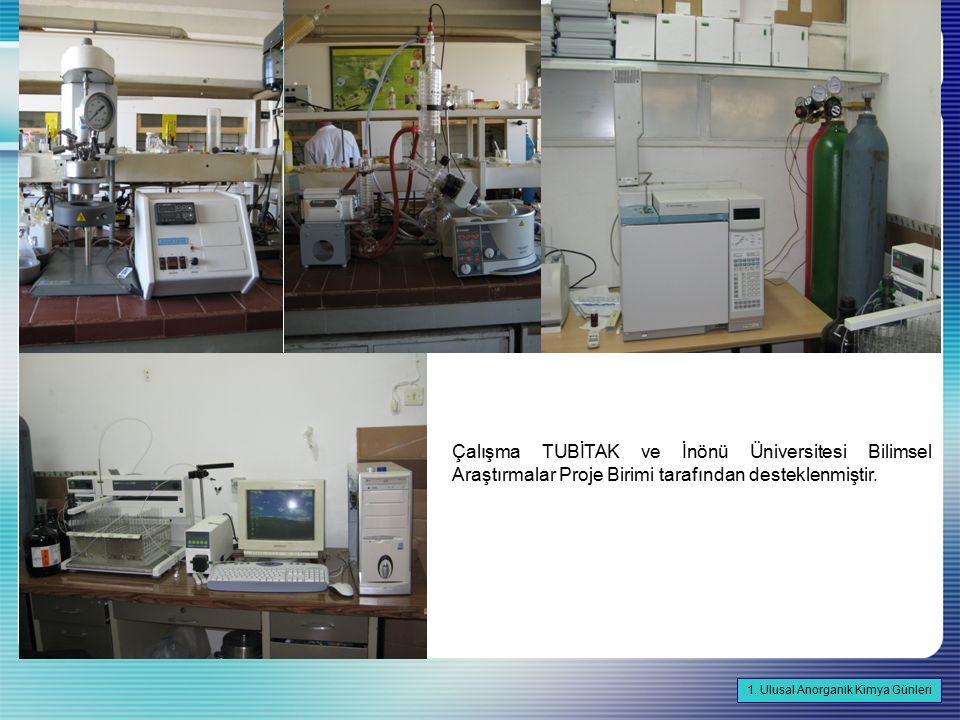 www.themegallery.com Çalışma TUBİTAK ve İnönü Üniversitesi Bilimsel Araştırmalar Proje Birimi tarafından desteklenmiştir.