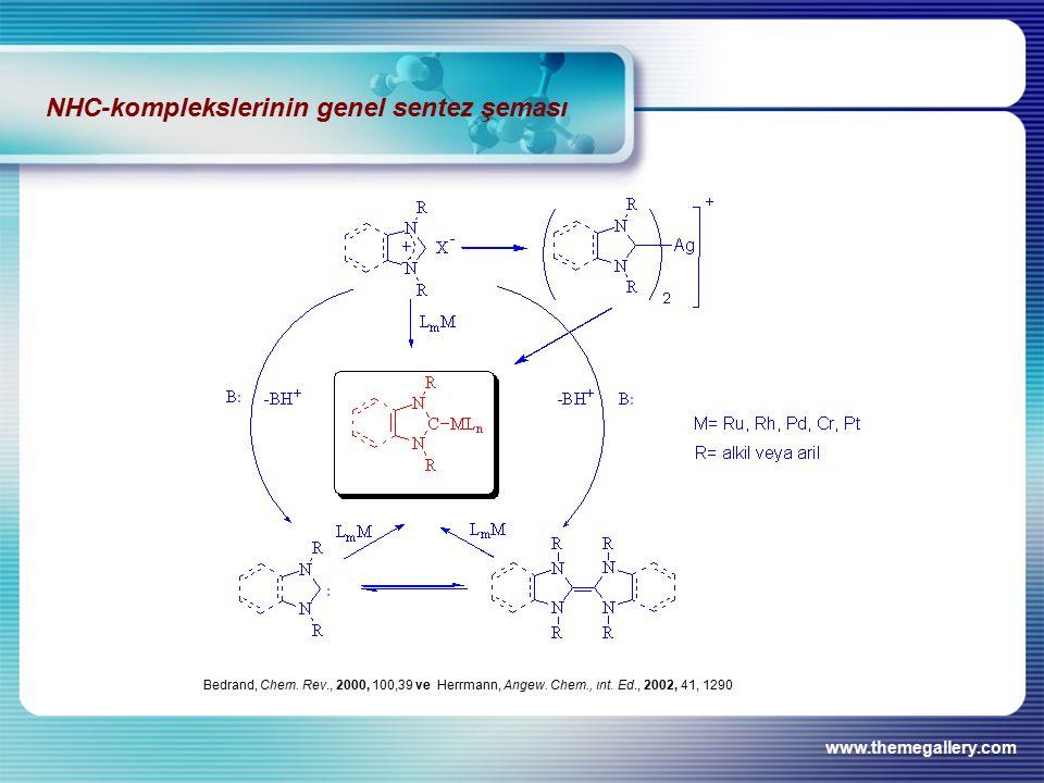 www.themegallery.com NHC-komplekslerinin genel sentez şeması Bedrand, Chem. Rev., 2000, 100,39 ve Herrmann, Angew. Chem., ınt. Ed., 2002, 41, 1290