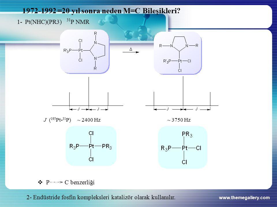 www.themegallery.com J ( 195 Pt- 31 P) ~ 2400 Hz~ 3750 Hz 1972-1992 =20 yıl sonra neden M=C Bileşikleri.