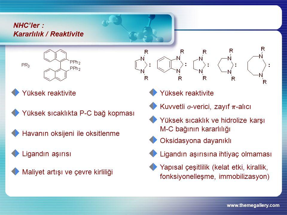 www.themegallery.com NHC'ler : Kararlılık / Reaktivite Yüksek reaktivite Yüksek sıcaklıkta P-C bağ kopması Havanın oksijeni ile oksitlenme Ligandın aşırısı Maliyet artışı ve çevre kirliliği Yüksek reaktivite Kuvvetli  -verici, zayıf  -alıcı Yüksek sıcaklık ve hidrolize karşı M-C bağının kararlılığı Oksidasyona dayanıklı Ligandın aşırısına ihtiyaç olmaması Yapısal çeşitlilik (kelat etki, kirallik, fonksiyonelleşme, immobilizasyon)