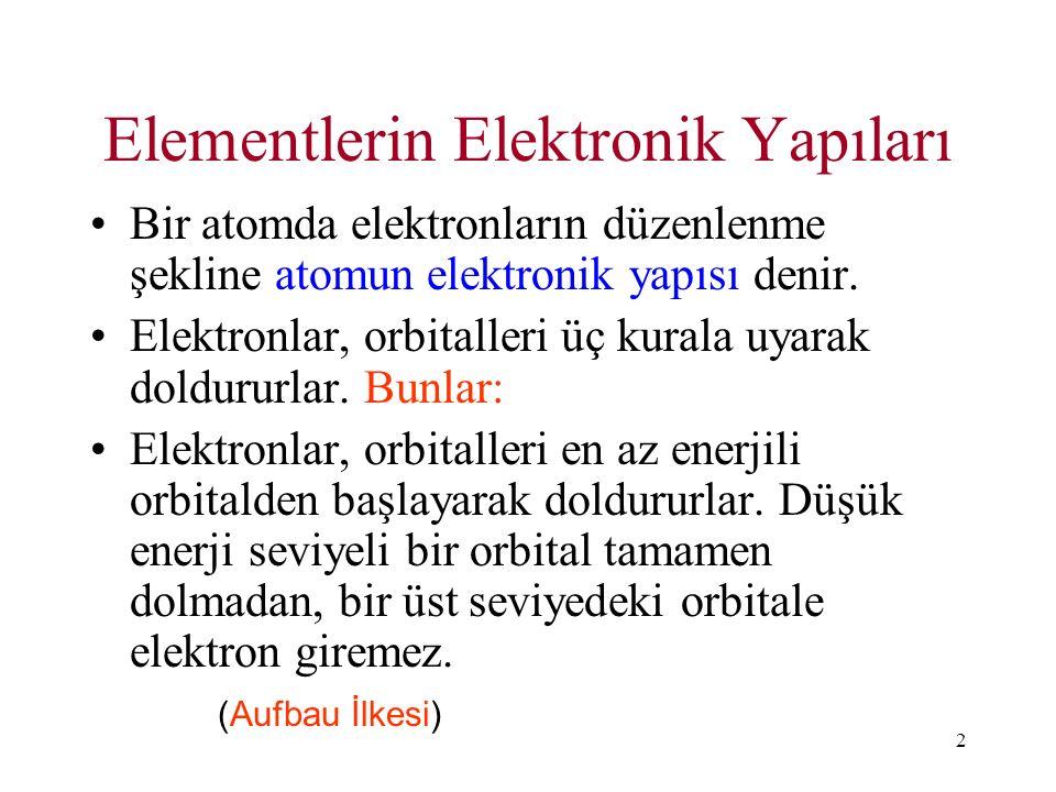 2 Elementlerin Elektronik Yapıları Bir atomda elektronların düzenlenme şekline atomun elektronik yapısı denir. Elektronlar, orbitalleri üç kurala uyar