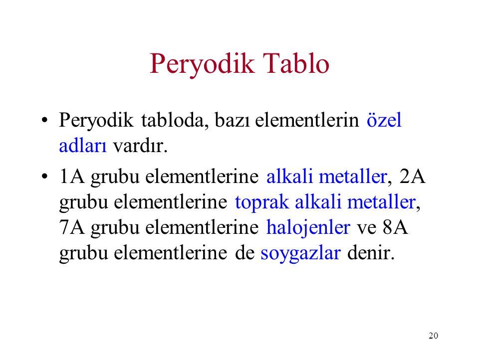 20 Peryodik Tablo Peryodik tabloda, bazı elementlerin özel adları vardır. 1A grubu elementlerine alkali metaller, 2A grubu elementlerine toprak alkali