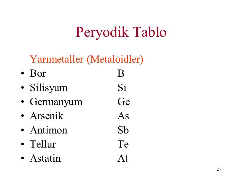 27 Peryodik Tablo Yarımetaller (Metaloidler) BorB Silisyum Si GermanyumGe ArsenikAs AntimonSb TellurTe AstatinAt