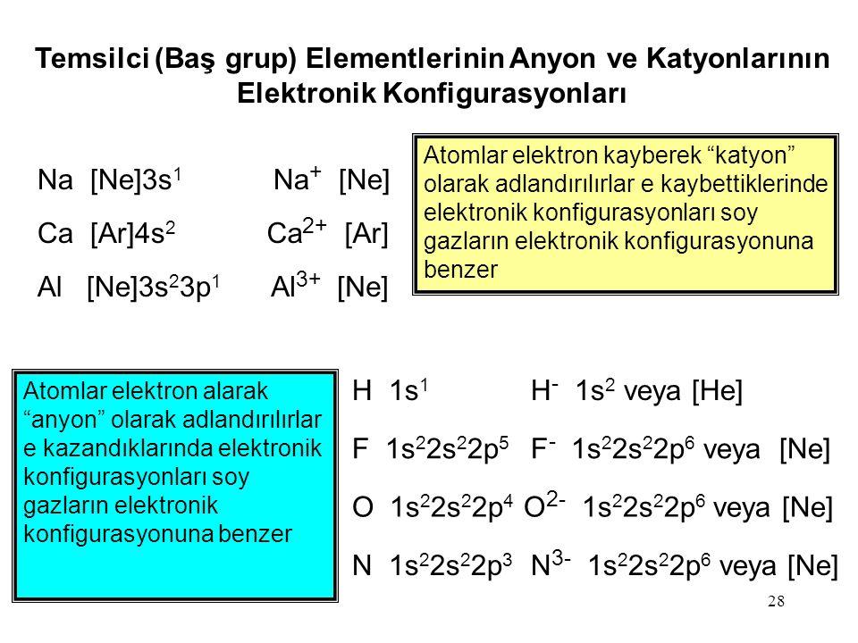 """28 Na [Ne]3s 1 Na + [Ne] Ca [Ar]4s 2 Ca 2+ [Ar] Al [Ne]3s 2 3p 1 Al 3+ [Ne] Atomlar elektron kayberek """"katyon"""" olarak adlandırılırlar e kaybettiklerin"""
