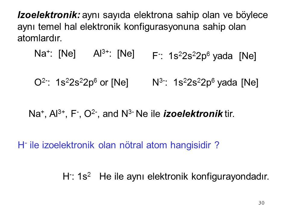 30 Na + : [Ne]Al 3+ : [Ne] F - : 1s 2 2s 2 2p 6 yada [Ne] O 2- : 1s 2 2s 2 2p 6 or [Ne]N 3- : 1s 2 2s 2 2p 6 yada [Ne] Na +, Al 3+, F -, O 2-, and N 3