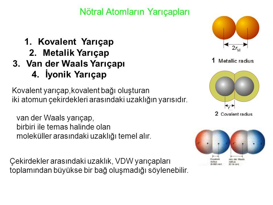 Nötral Atomların Yarıçapları Kovalent yarıçap,kovalent bağı oluşturan iki atomun çekirdekleri arasındaki uzaklığın yarısıdır. 1.Kovalent Yarıçap 2.Met