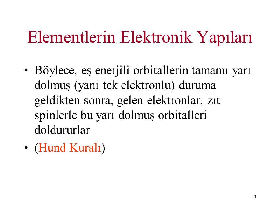 4 Elementlerin Elektronik Yapıları Böylece, eş enerjili orbitallerin tamamı yarı dolmuş (yani tek elektronlu) duruma geldikten sonra, gelen elektronla