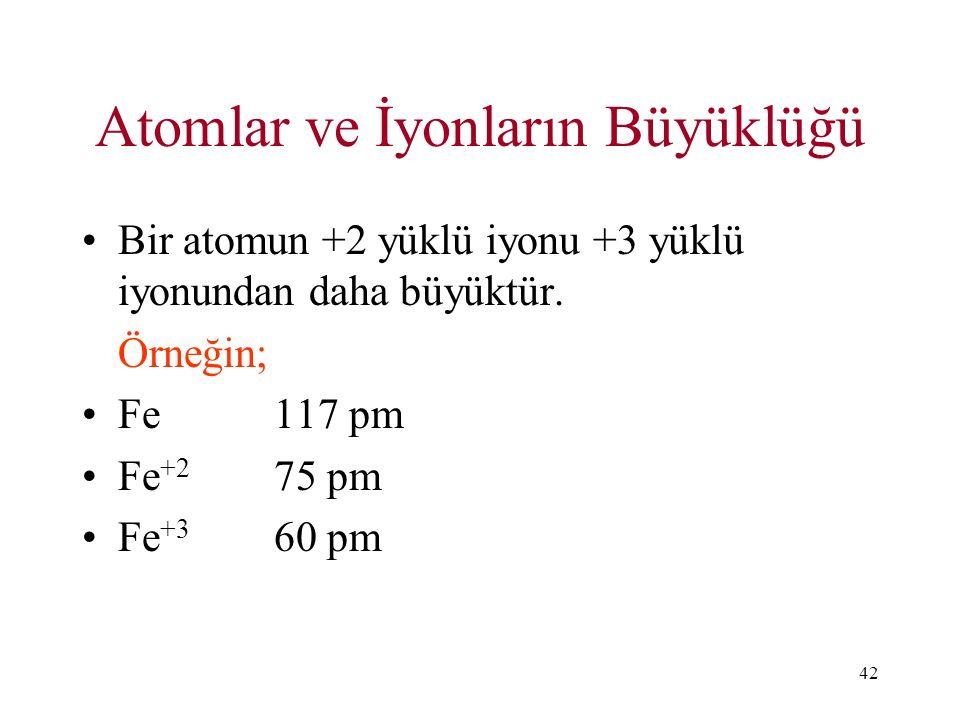 42 Atomlar ve İyonların Büyüklüğü Bir atomun +2 yüklü iyonu +3 yüklü iyonundan daha büyüktür. Örneğin; Fe117 pm Fe +2 75 pm Fe +3 60 pm