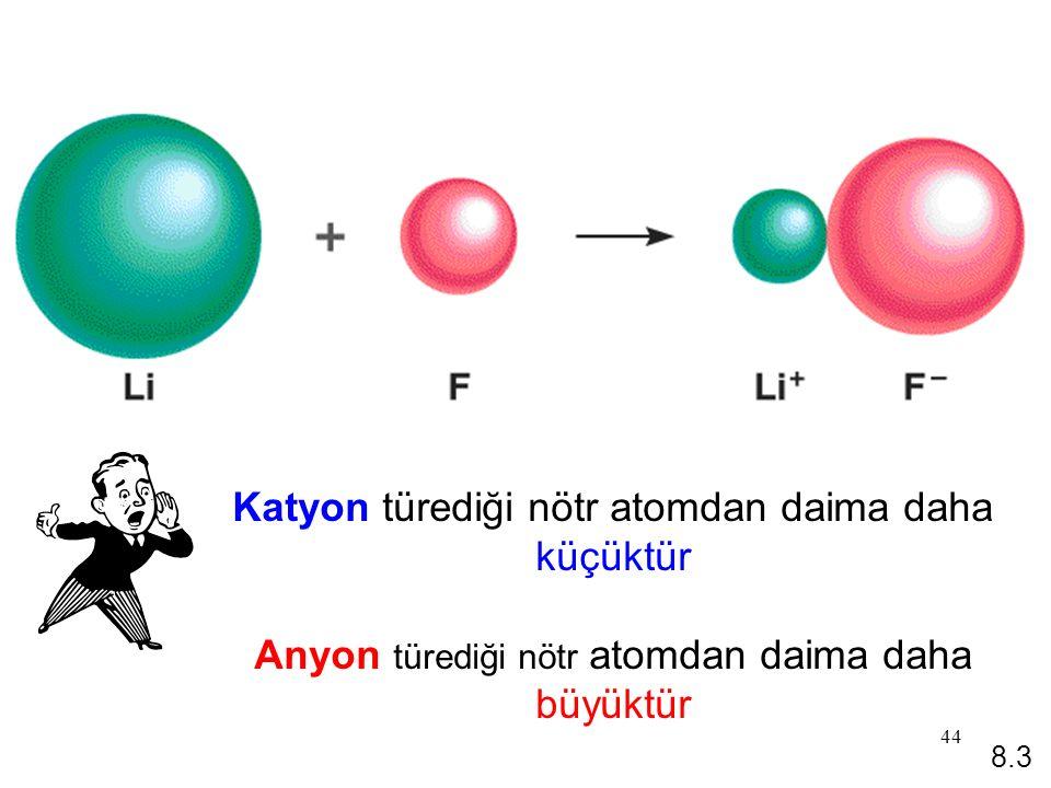 44 Katyon türediği nötr atomdan daima daha küçüktür Anyon türediği nötr atomdan daima daha büyüktür 8.3