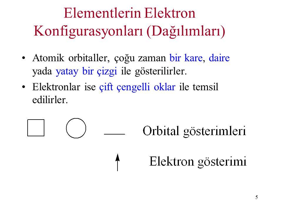 5 Elementlerin Elektron Konfigurasyonları (Dağılımları) Atomik orbitaller, çoğu zaman bir kare, daire yada yatay bir çizgi ile gösterilirler. Elektron