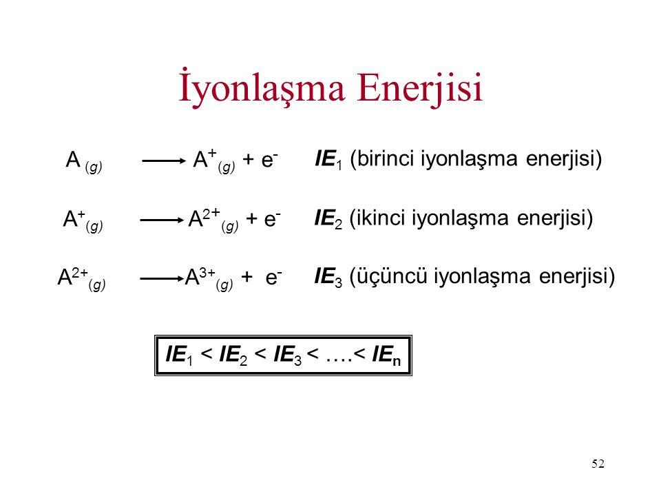 52 İyonlaşma Enerjisi A (g) A + (g) + e - A + (g) A 2 + (g) + e - A 2+ (g) A 3+ (g) + e - IE 1 (birinci iyonlaşma enerjisi) IE 2 (ikinci iyonlaşma ene
