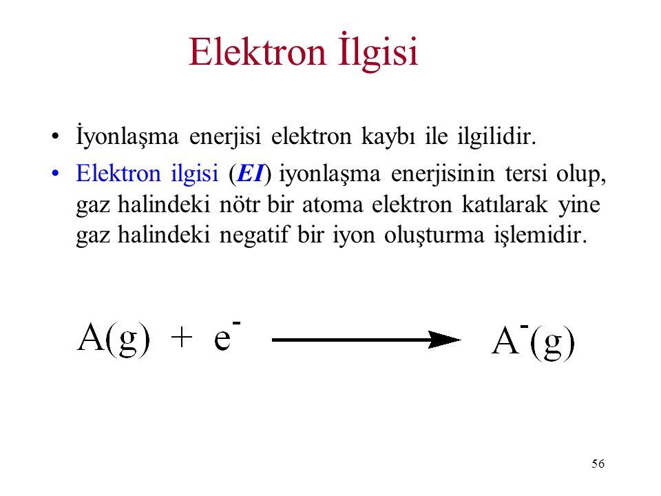 56 Elektron İlgisi İyonlaşma enerjisi elektron kaybı ile ilgilidir. Elektron ilgisi (EI) iyonlaşma enerjisinin tersi olup, gaz halindeki nötr bir atom
