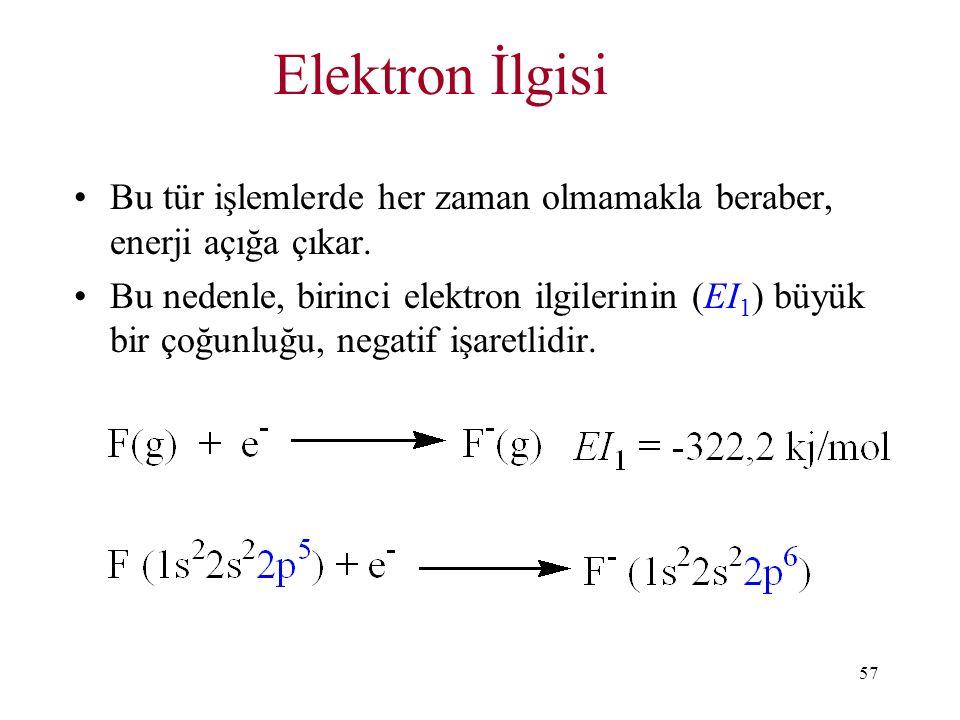57 Elektron İlgisi Bu tür işlemlerde her zaman olmamakla beraber, enerji açığa çıkar. Bu nedenle, birinci elektron ilgilerinin (EI 1 ) büyük bir çoğun