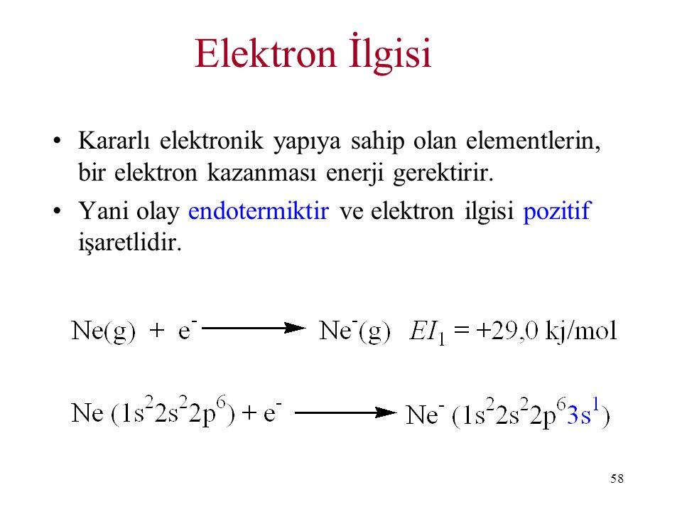 58 Elektron İlgisi Kararlı elektronik yapıya sahip olan elementlerin, bir elektron kazanması enerji gerektirir. Yani olay endotermiktir ve elektron il