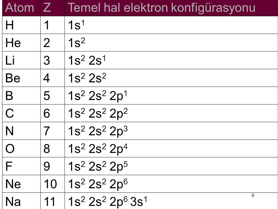 6 AtomZTemel hal elektron konfigürasyonu H11s 1 He21s 2 Li31s 2 2s 1 Be41s 2 2s 2 B51s 2 2s 2 2p 1 C61s 2 2s 2 2p 2 N71s 2 2s 2 2p 3 O81s 2 2s 2 2p 4
