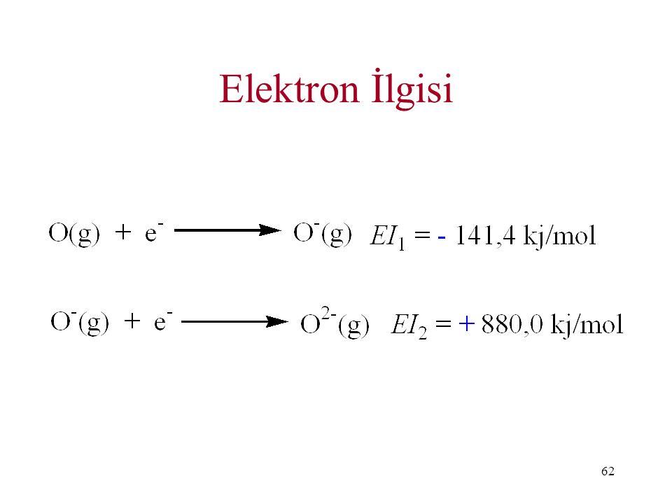 62 Elektron İlgisi