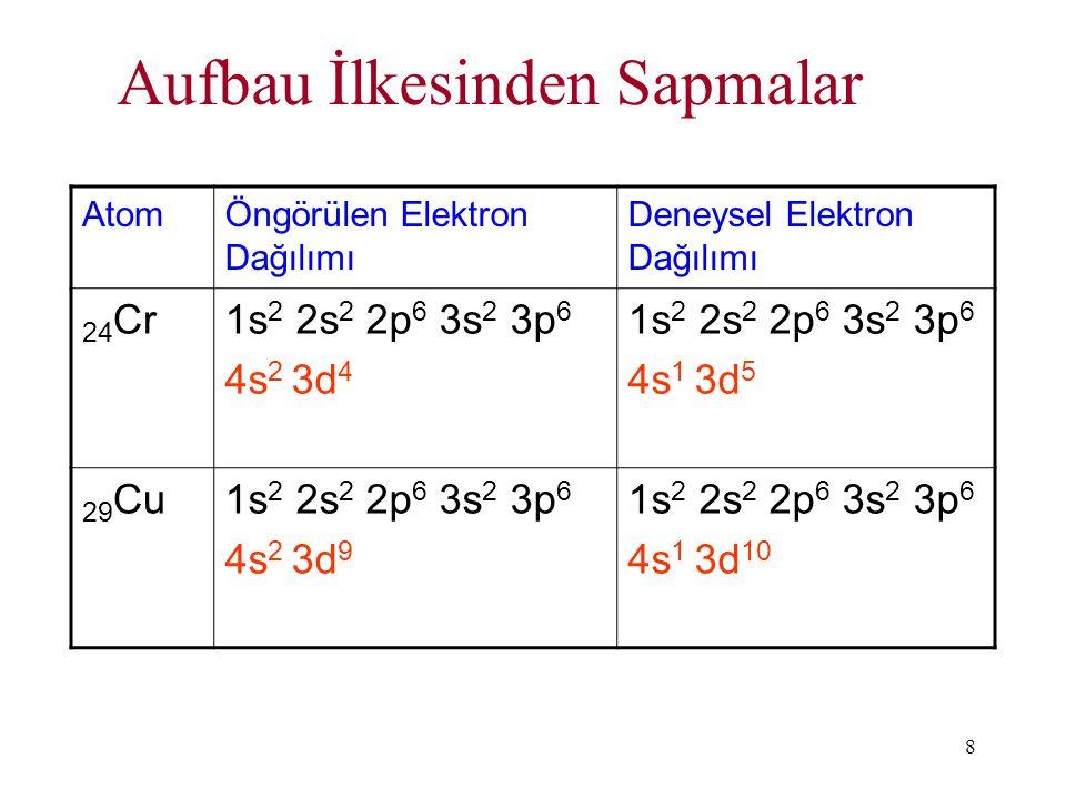 8 Aufbau İlkesinden Sapmalar AtomÖngörülen Elektron Dağılımı Deneysel Elektron Dağılımı 24 Cr1s 2 2s 2 2p 6 3s 2 3p 6 4s 2 3d 4 1s 2 2s 2 2p 6 3s 2 3p