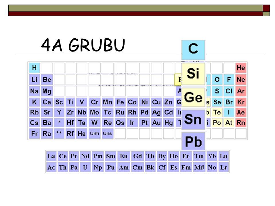 BOR ALÜMİNYUM 5 B:2)3) 3A GRUBU ELEMENTLERİ(TOPRAK METALLERİ) 13 Al:2)8)3) B B Son katmanlarındaki değerlik elektron sayısı 3 tür. Bor hariç, hepsi me
