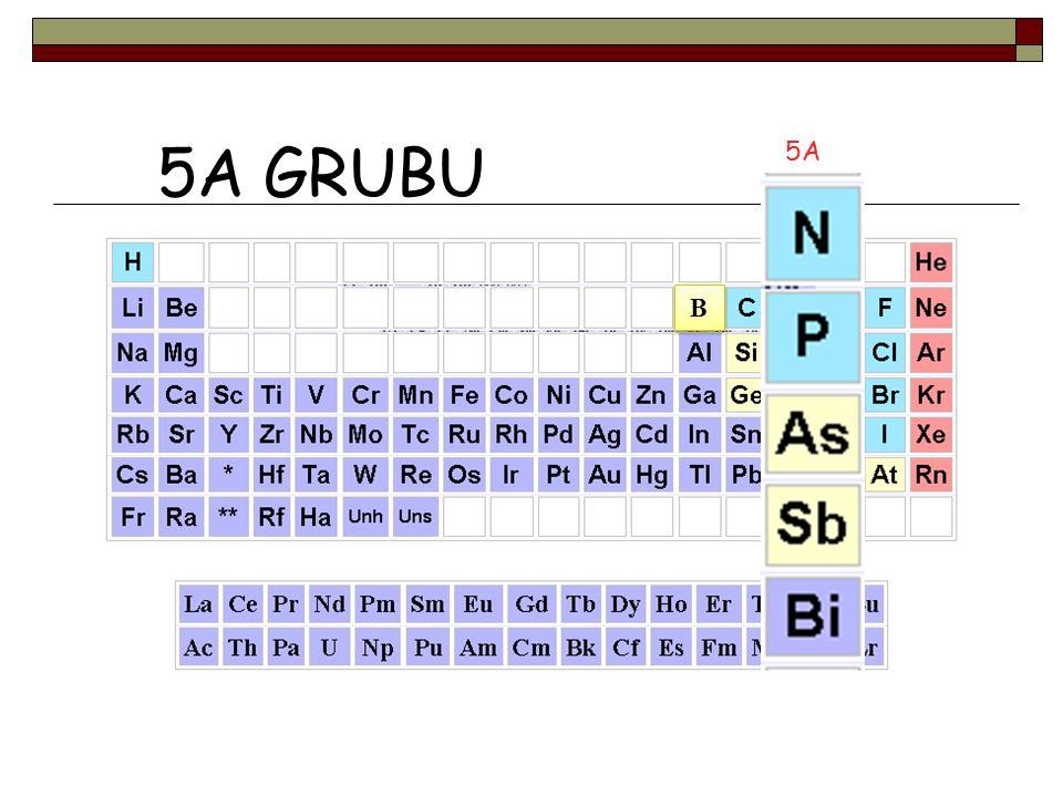 Karbon Silisyum 4A GRUBU 6 C:2 )4) 14 Si:2 )8)4) Son katmanlarındaki değerlik elektron sayısı 4'tür. Bileşiklerinde soy gazlara benzemek için 4 elektr