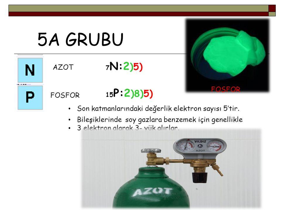 5A GRUBU B B 5A