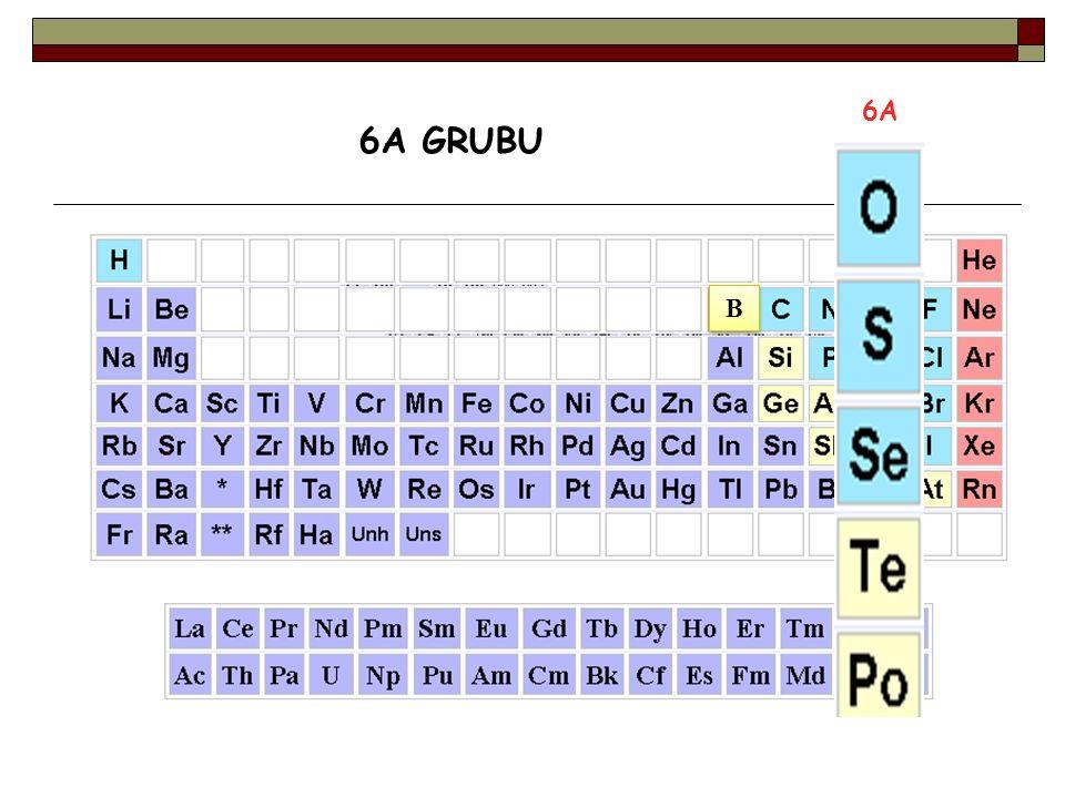 AZOT FOSFOR 7 N:2 )5) 15 P:2 )8)5) 5A GRUBU Son katmanlarındaki değerlik elektron sayısı 5'tir. Bileşiklerinde soy gazlara benzemek için genellikle 3