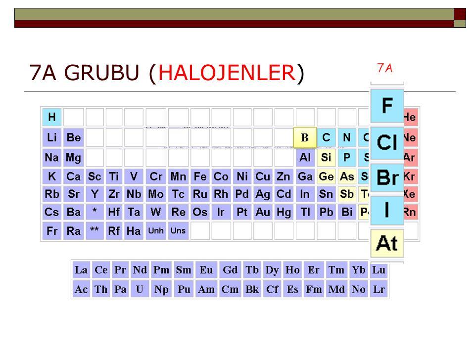 6A GRUBU OKSİJEN KÜKÜRT Son katmanlarındaki değerlik elektron sayısı 6'dır. Bileşiklerinde genellikle 2 e - alarak 2- yüklü olma eğilimindedirler. Al