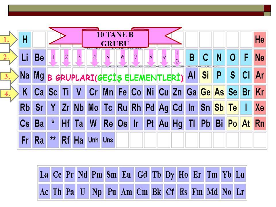 9 F:2 )7) 17 Cl:2 )8)7) 7A GRUBU (HALOJENLER) Son katmanlarındaki değerlik elektron sayıları 7'dir. Genellikle 1e - alarak bileşiklerinde 1- yüklü olu